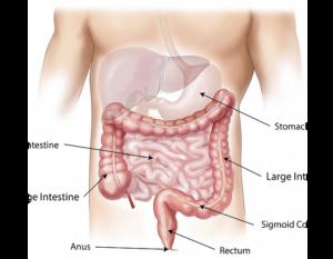 indigestione